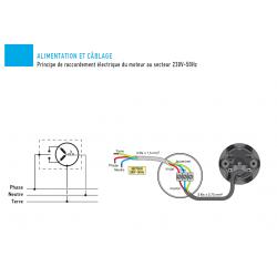 branchement moteur somfy radio rts